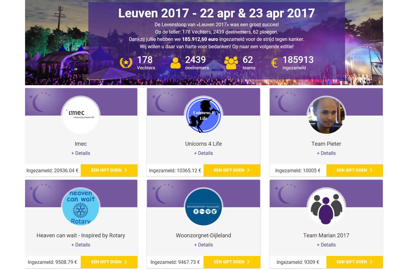 Levensloop Leuven: sponsorteller 16-05-2017